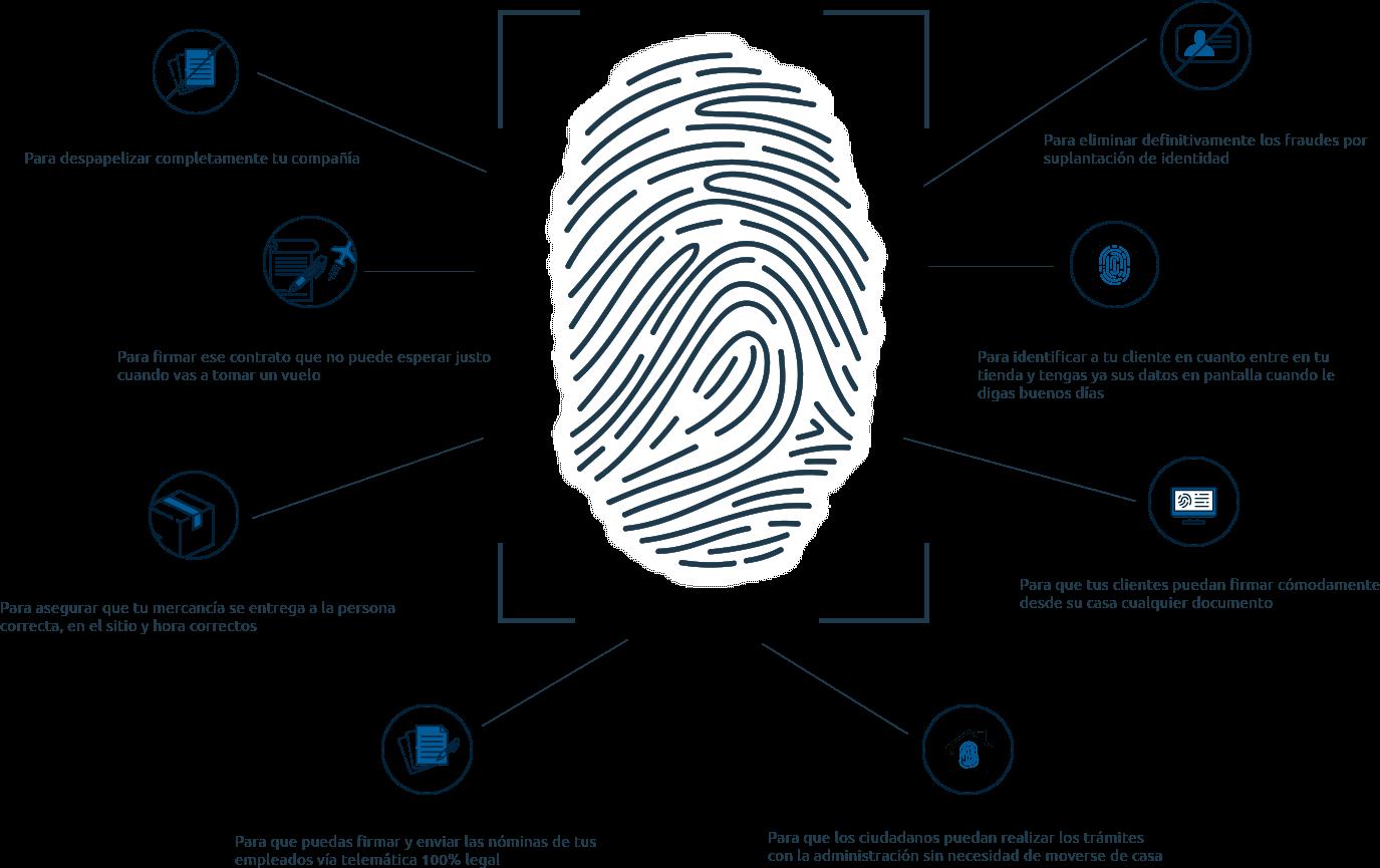 Logo infografía de la firma electrónica